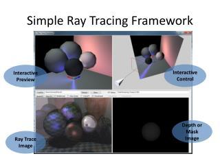 Simple Ray  Tracing Framework