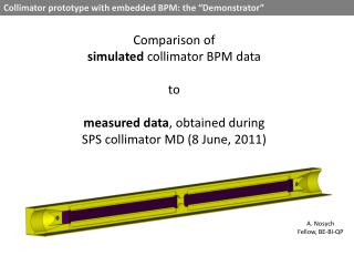 Comparison of  simulated collimator BPM  data  to measured data , obtained during