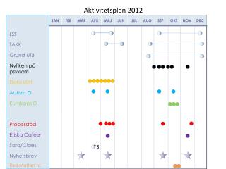 Aktivitetsplan 2012