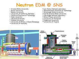 Neutron  EDM @ SNS