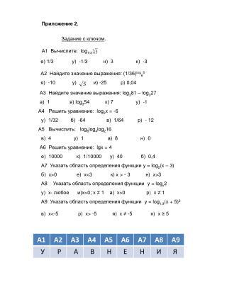 Приложение 2. Задание с ключом . А1  Вычислите:   log 1 /3