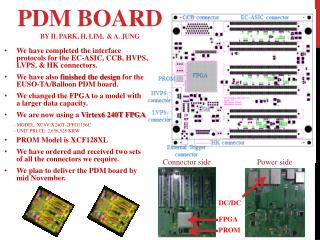 PDM  board BY  Il Park, H. Lim,  & A. JUNG