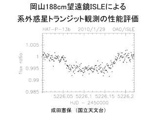 岡山 188cm 望遠鏡 ISLE に よる 系外 惑星トランジット観測の性能評価