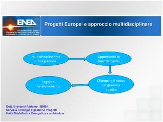 Progetti Europei e approccio multidisciplinare