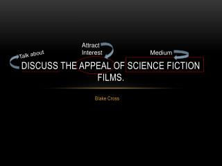 Discuss the appeal of science fiction films.
