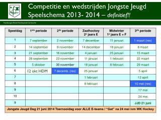 Competitie en wedstrijden Jongste Jeugd Speelschema 2013- 2014 –  definitief!!