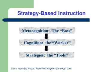 Strategy-Based Instruction