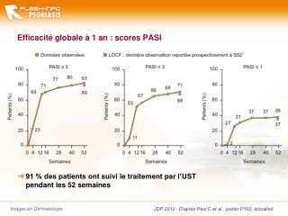Efficacité globale à 1 an : scores PASI