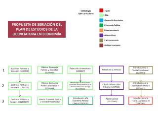 Doctrinas  Políticas  y  Sociales  I (1200001)