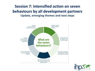 Session 7: Intensified action on seven  behaviours  by all development partners