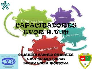 CAPACITADORES EVOR H.V.M