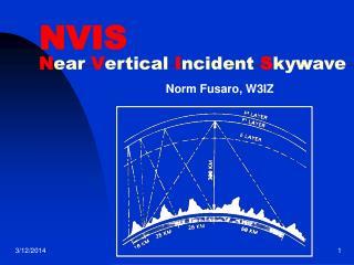 NVIS Near Vertical Incident Skywave