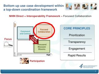 Bottom up use case development within a top-down coordination framework