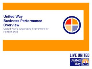 United Way  Business Performance  Overview United Way's Organizing Framework for Performance