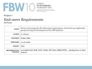 End-users Requirements Wi -Portal