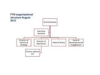 FTN organisational structure  August  2012