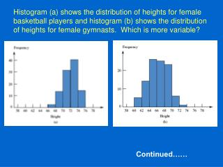 Histogram a shows the distribution of heights for female basketball players and histogram b shows the distribution of he