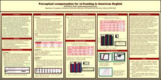 Perceptual compensation for /u/-fronting in American English