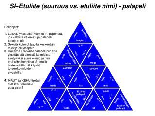 SI–Etuliite (suuruus vs. etuliite nimi) -  palapeli