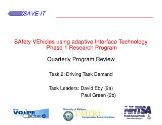 Task 2: Driving Task Demand Task Leaders: David Eby (2a)                           Paul Green (2b)