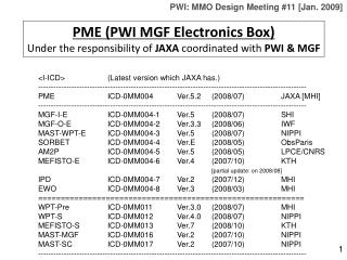 PME (PWI MGF Electronics Box) Under the responsibility of  JAXA  coordinated with  PWI & MGF