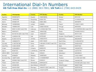 080919 international numbers