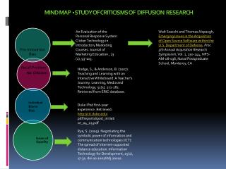 MIND MAP  - study of criticisms of  diffusion  research