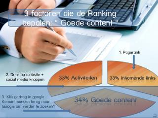 3  factoren  die de Google Ranking  bepalen