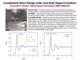 Icosahedral Short Range order and Bulk Glass Formation