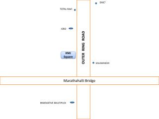 Marathahalli Bridge