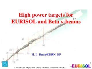H. L. Ravn/CERN, EP