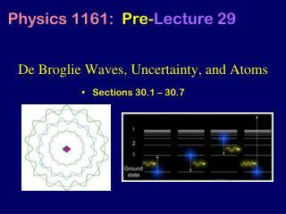De Broglie Waves, Uncertainty, and Atoms