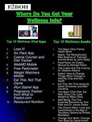 Where Do You Get Your  Wellness Info?