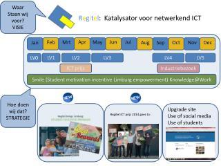 R e g i t e l :   K atalysator voor netwerkend  ICT
