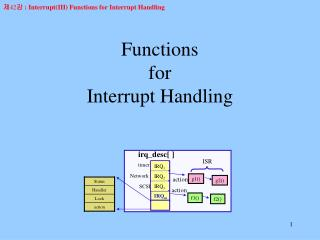 Functions   for  Interrupt Handling