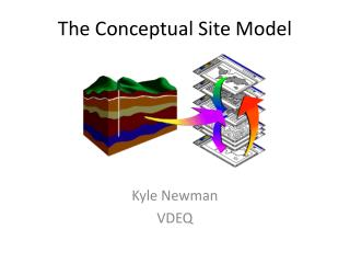 The Conceptual Site Model