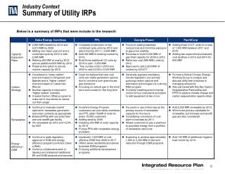 Industry Context Summary of Utility IRPs