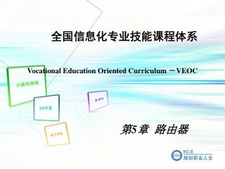 Vocational Education Oriented Curriculum - VEOC
