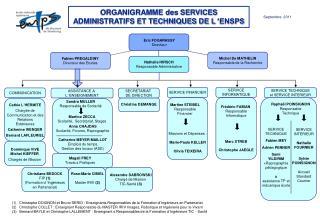 ORGANIGRAMME des SERVICES ADMINISTRATIFS ET TECHNIQUES DE L'ENSPS