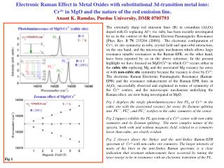 Electronic Raman Effect in Metal Oxides with substitutional 3d-transition metal ions: