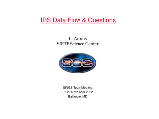 IRS Data Flow & Questions