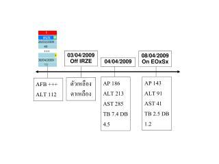 AP  186  ALT 213 AST 285 TB 7.4 DB 4.5