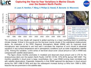 Capturing the Year-to-Year Variations in Marine Clouds  over the Eastern North Pacific