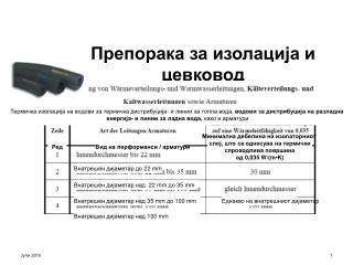 Препорака за изолација и цевковод