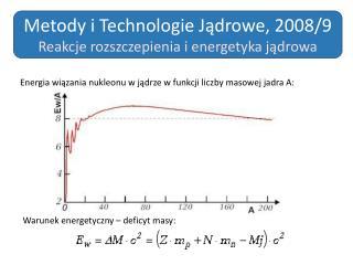 Energia wiązania nukleonu w jądrze w funkcji liczby masowej jadra A: