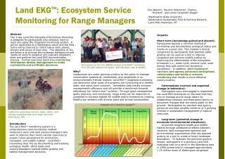 Land EKG TM : Ecosystem Service Monitoring for Range Managers