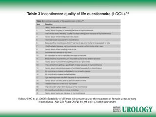 Table 3  Incontinence quality of life questionnaire (I-QOL). 56