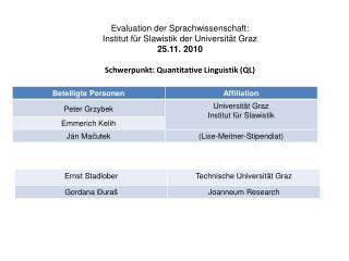 Evaluation der Sprachwissenschaft:  Institut für Slawistik der Universität Graz  25.11. 2010
