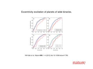 NA Kaib  et al. Nature  000 , 1-4 (2012) doi:10.1038/nature11780