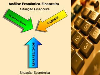 Análise Através de Índices • Aspectos da empresa revelados pelos índices: – Situação financeira